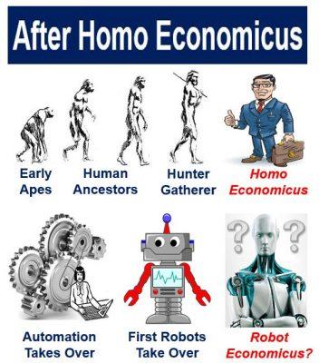 Image result for homo economicus