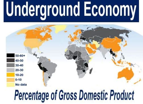 Black economy - percentage of GDP