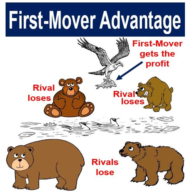 First-mover advantage