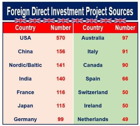 Inward portfolio investment definition forex broker website