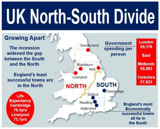 UK North-South inequality divide
