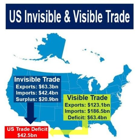 balance of visible and invisible trade The country has a balanced balance of visible trade when its value of exports equals value of imports • invisible trade invisible trade refers to the export and import of services (includes transportation services, insurance services, tourist expenditure, etc), interest, dividends, gifts, remittance, donations and international aid.