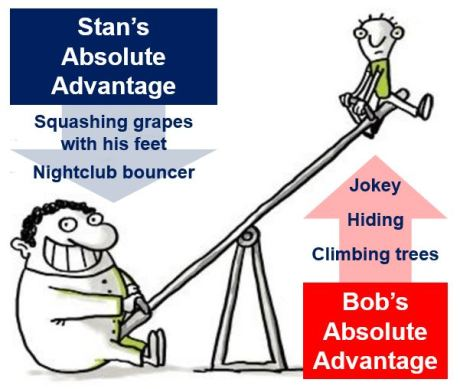 We all have an absolute advantage