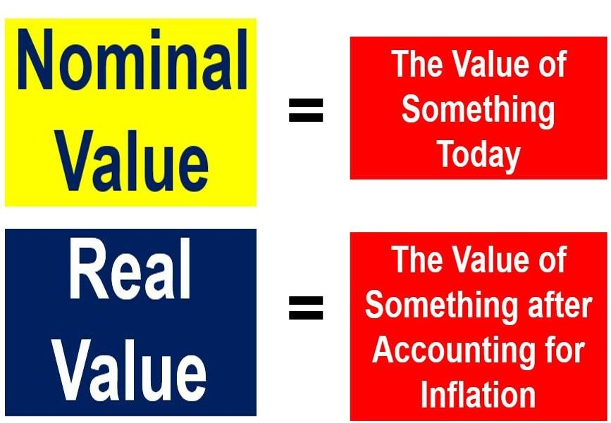 Difference between real and nominal value image