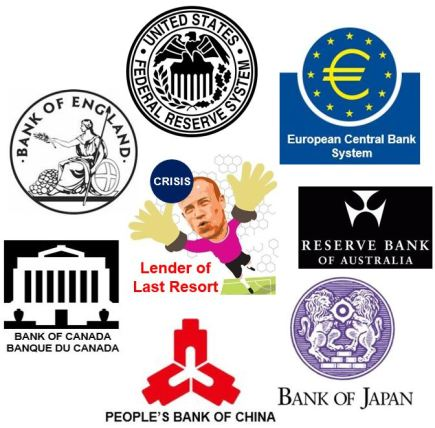 Lender of Last Resort - Central Banks