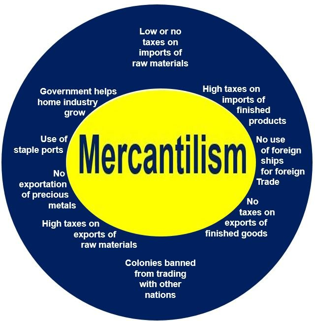 Features of mercantilism