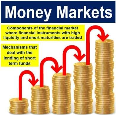 Money Markets definition