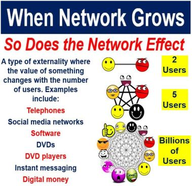 Network size and network effect