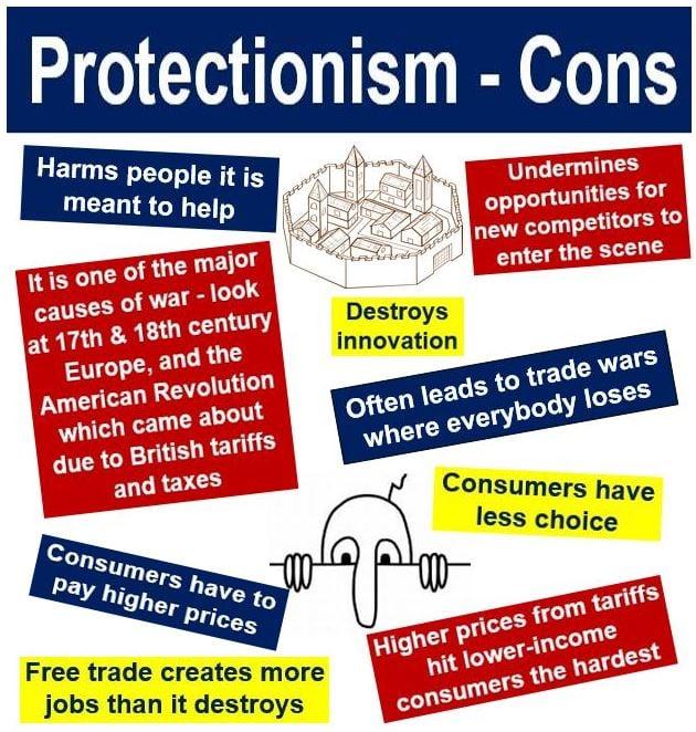 Arguments against protectionism