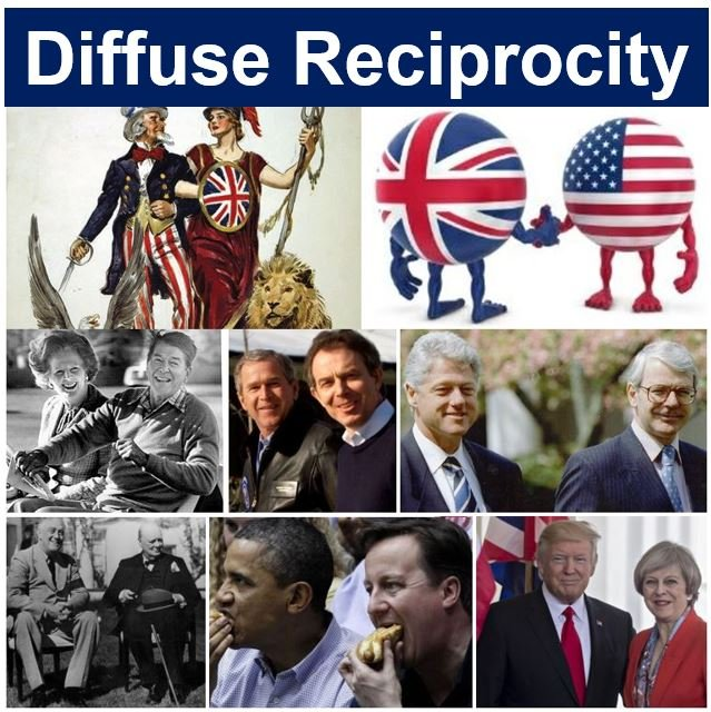 Diffuse Reciprocity - UK and USA