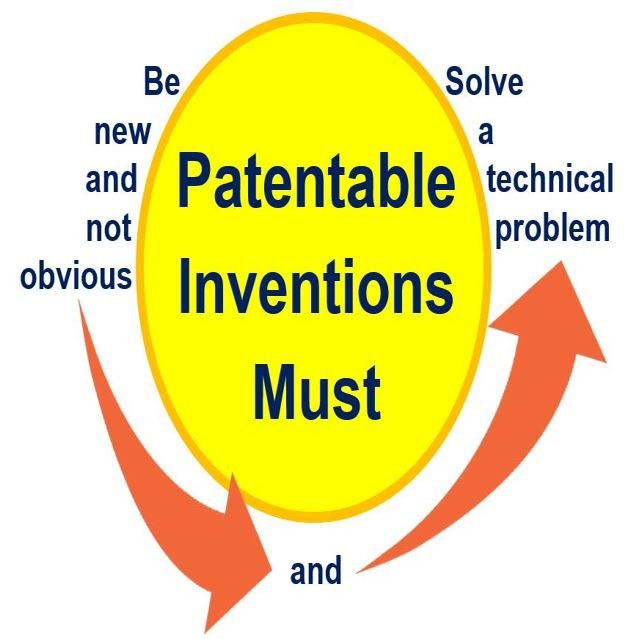 Patentable Inventions Must be