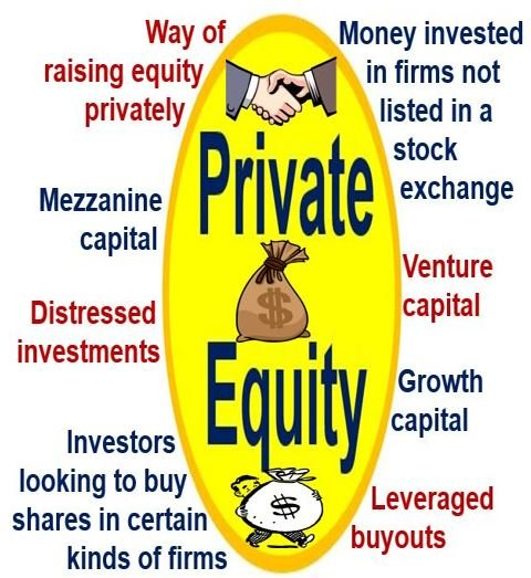 Fees listed private equity ipo