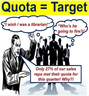 Quota can also mean target