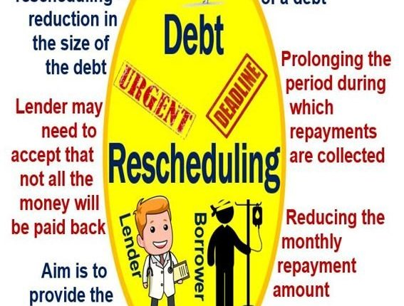 Debt Rescheduling