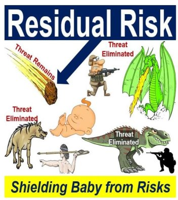 Residual risk for baby
