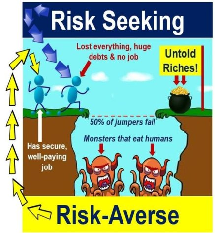 Risk-seeking vs Risk-averse