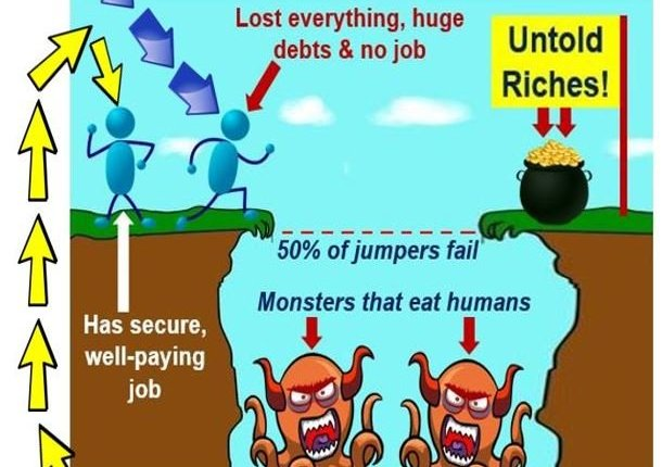 Risk-seeking vs Risk-averse