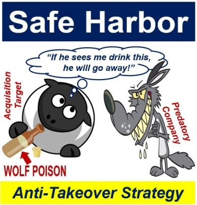 Safe Harbor anti-acquisition strategy