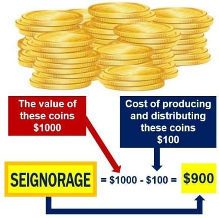 Seignorage