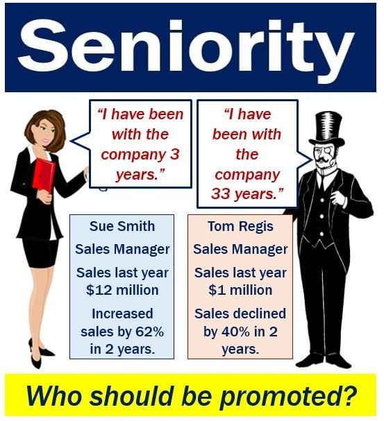 Seniority - who should be promoted