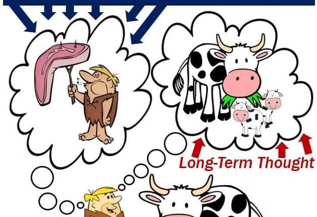 Short-Termism