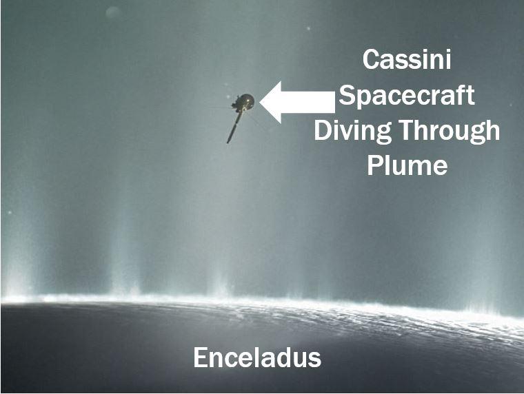 Cassini diving through Enceladus plume
