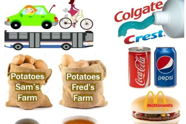 Substitute Goods
