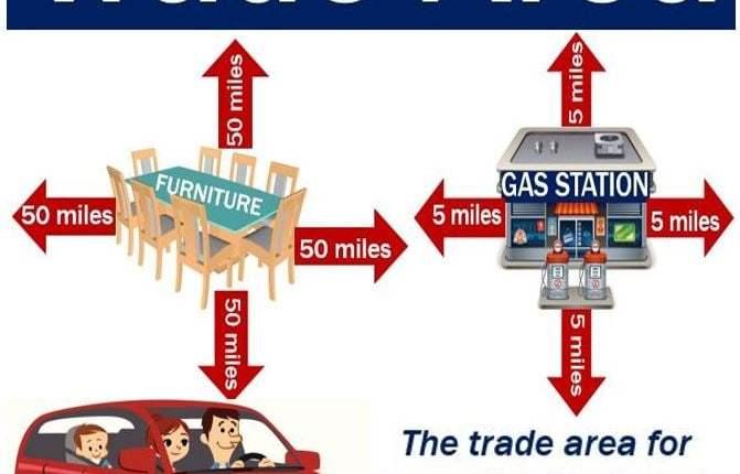 Trade Area