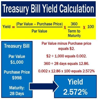 Treasury bills - calculating yield