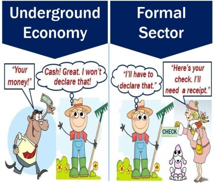 Underground Economy - Formal Sector