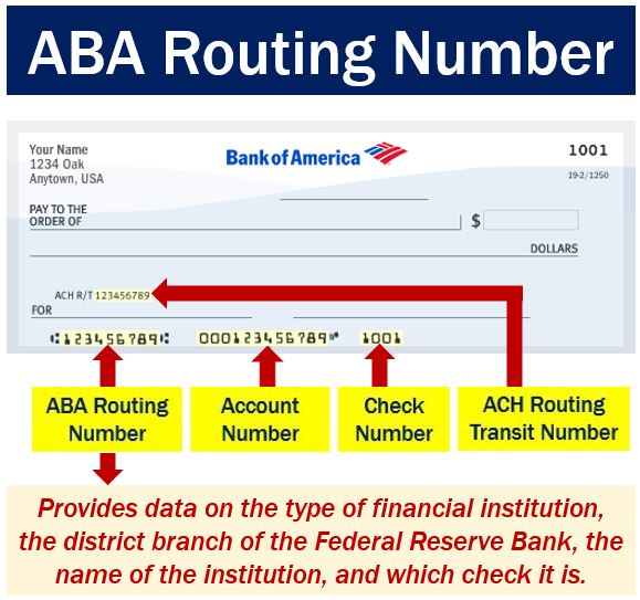 what is my bank code/institution number
