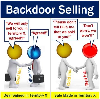 Backdoor selling when the supplier violates agreement