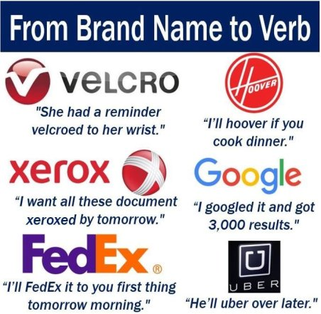 From brand name to verb - examples