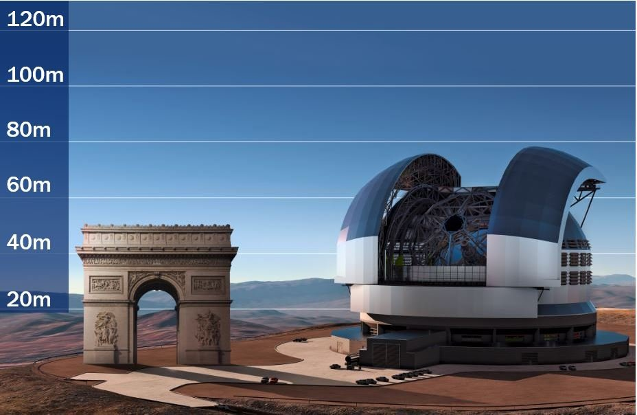 Size of super telescope vs Arc de Triomphe in Paris