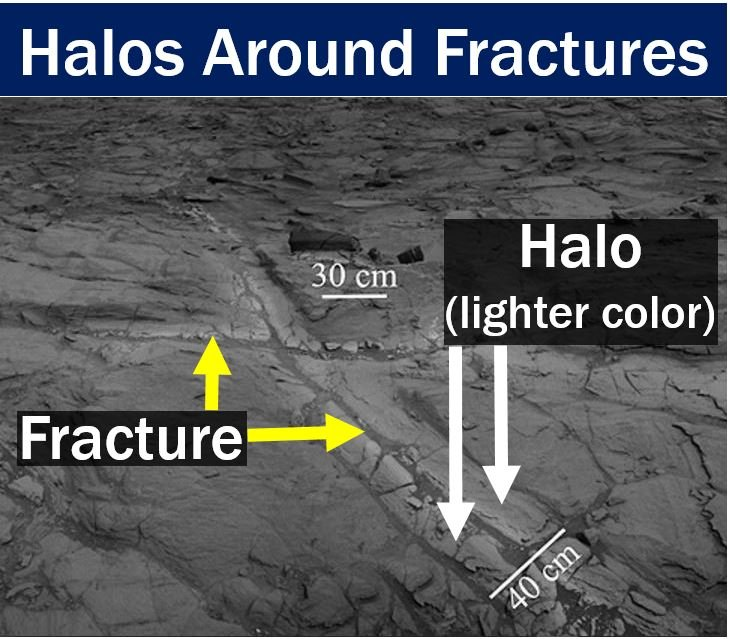 Halos around fractures