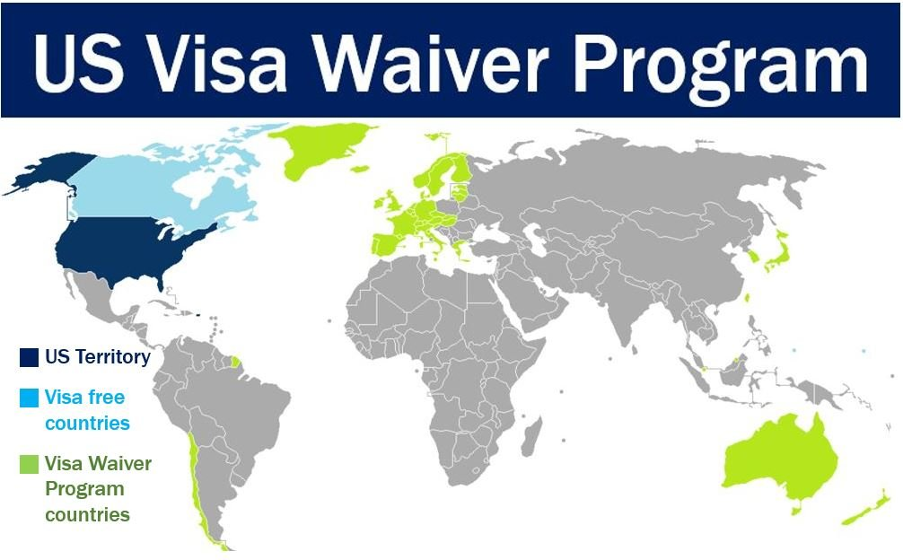 US Visa Waiver Program