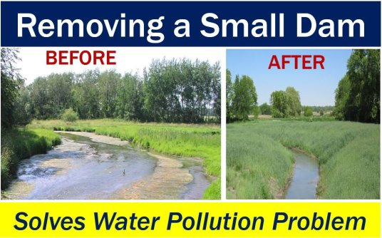 Water pollution problem solved