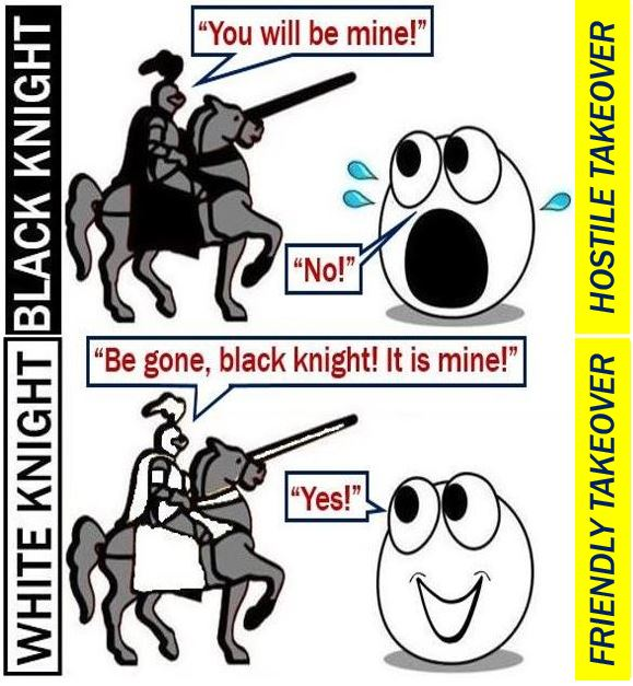 White knight - definition and meaning - Market Business News