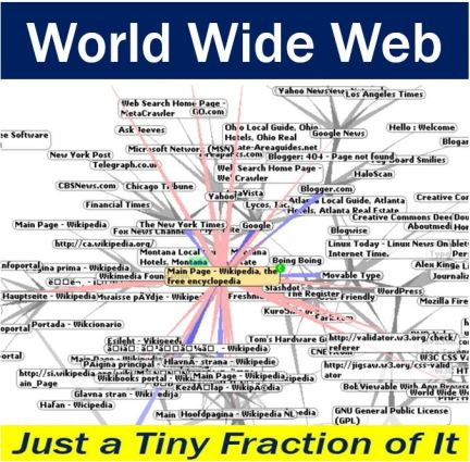 World Wide Web - a tiny fraction