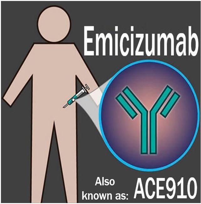 Emicizumab