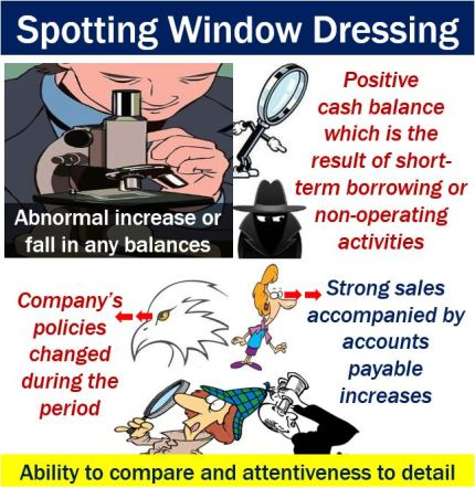 Window Dressing - how to spot