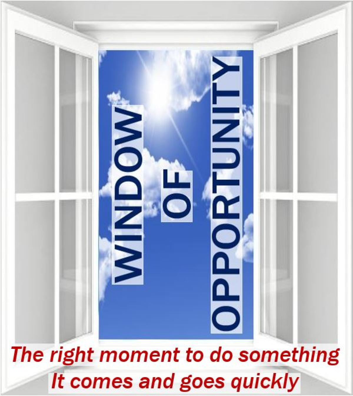 Window of opportunity – definition and meaning – Market Business News