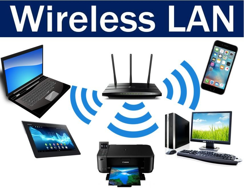Wireless Lan  Wlan  - Definition And Meaning