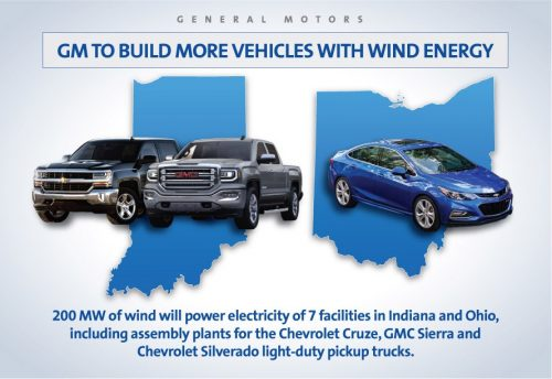 wind energy GM