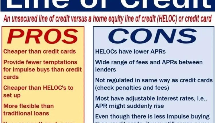 A line of credit vs secured loan or credit card