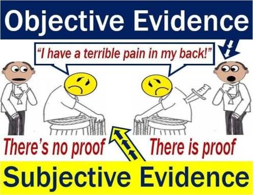 subjective definition