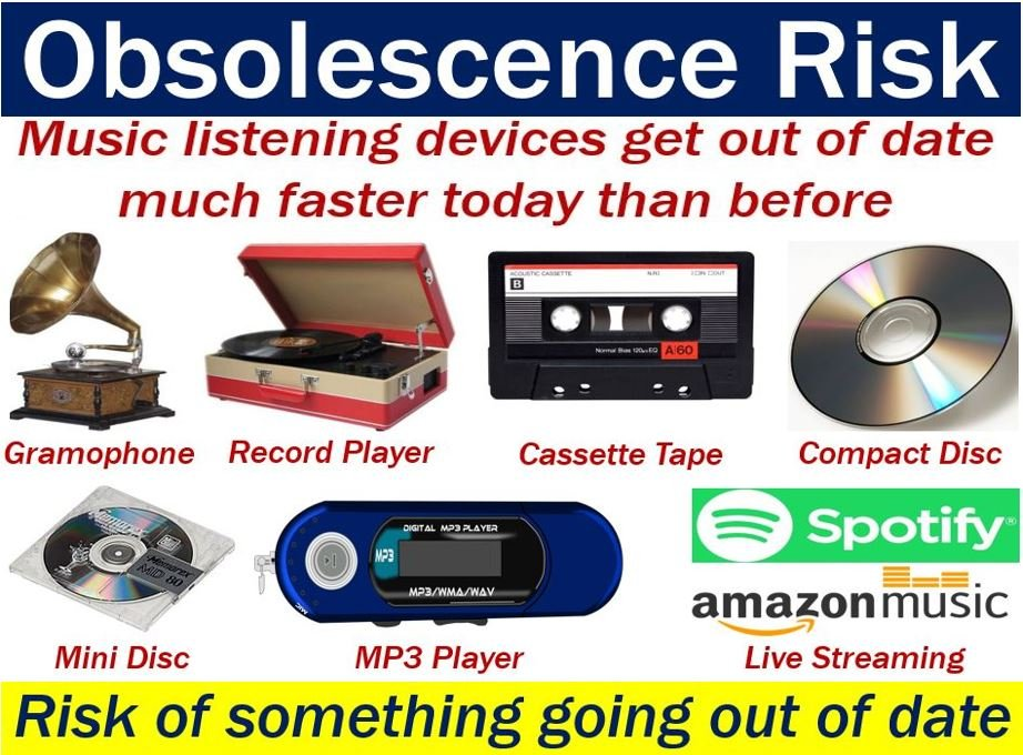 Obsolescence risk - image with explanation and examples