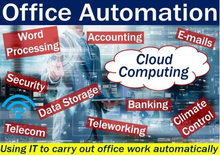 Office automation - image with description