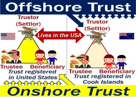 Offshore trust vs onshore trust - image explaining