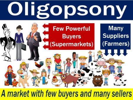 Oligopsony - image with explanation and example
